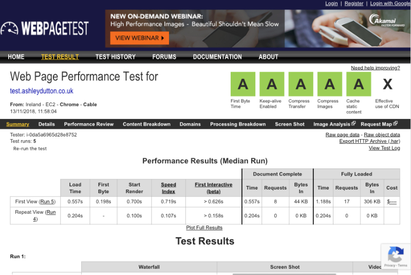 Screeshot of WebPageTest results after checking my websites performance.